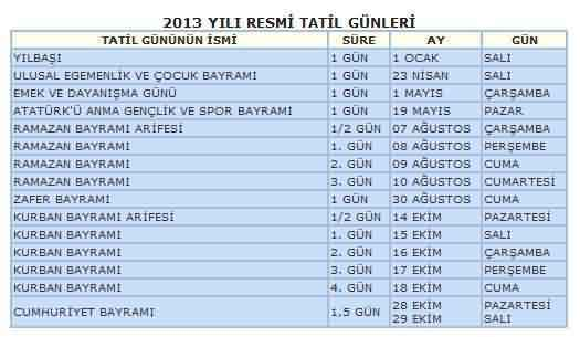 2013_resmi_tatil_gunleri