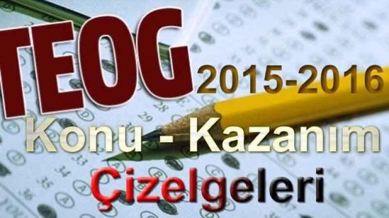 2015 2016 8. Sınıf TEOG Kazanımları İNDİR (Tüm Dersler)