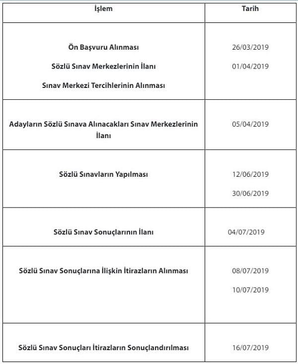 2019 sozlesmeli ogretmen atama takvimi 2019 Sözleşmeli Öğretmen Atama Takvimi