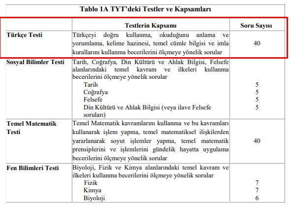 tyt turkce deneme pdf