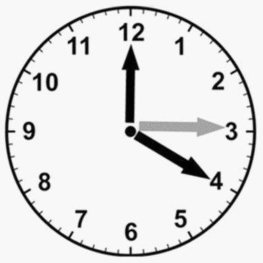 Hangi Ayda Saatler İleri Alınır? Yaz Saati Uygulaması